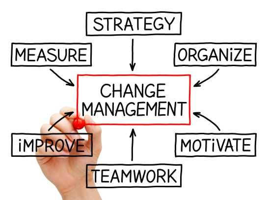 Change Management - resized